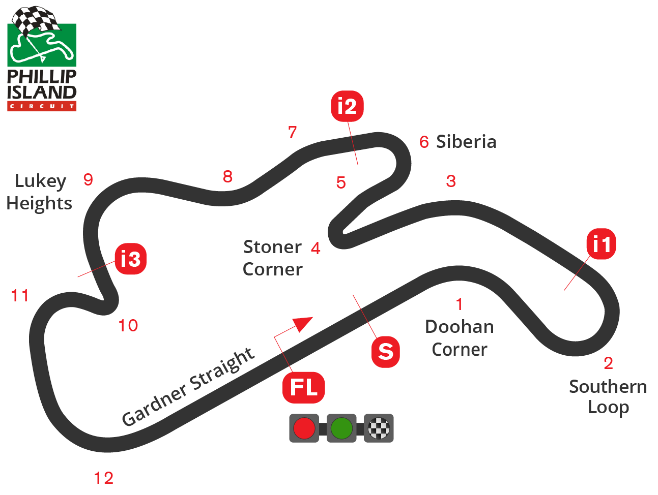 SBK | GP Australia 2018 - Anteprima 1
